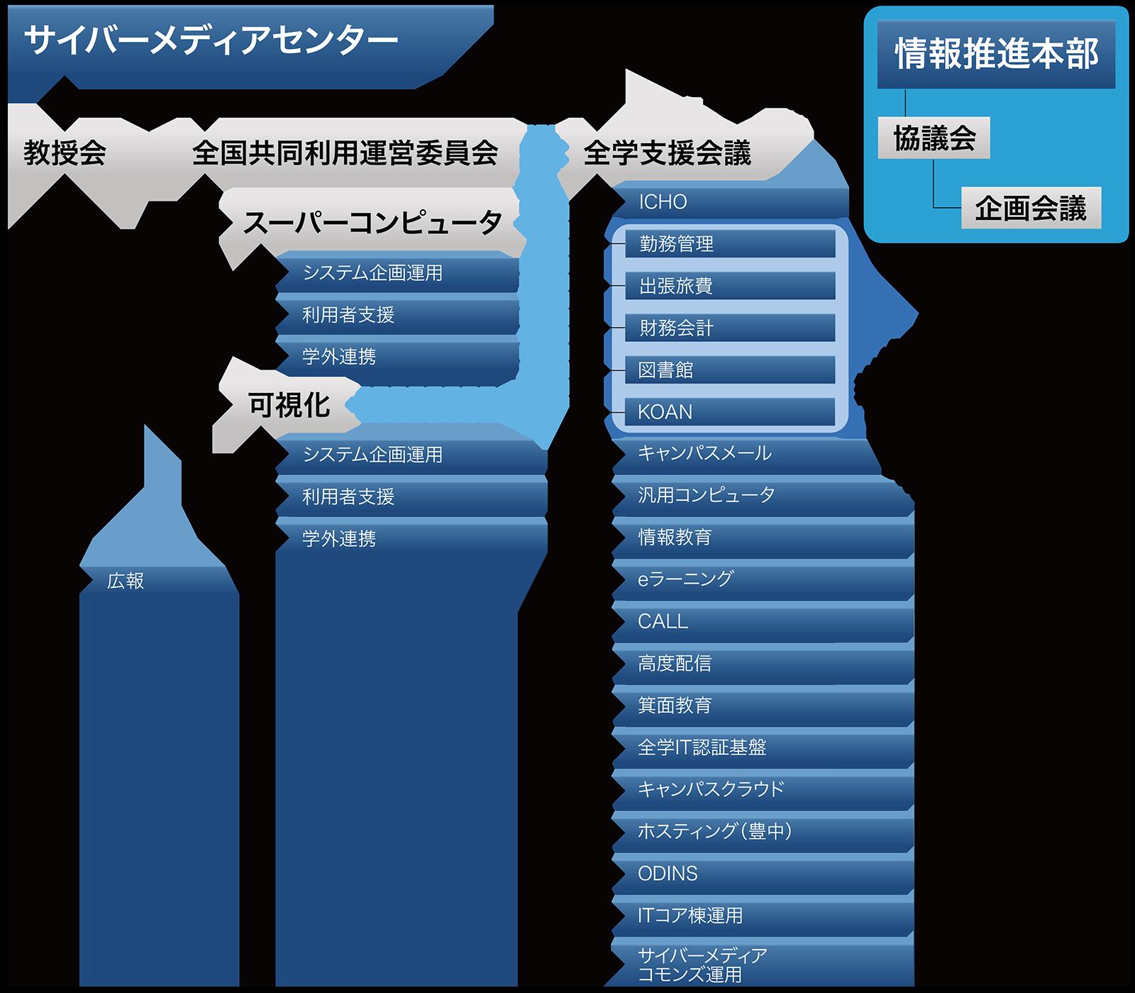 UWS_system_H28_w1600