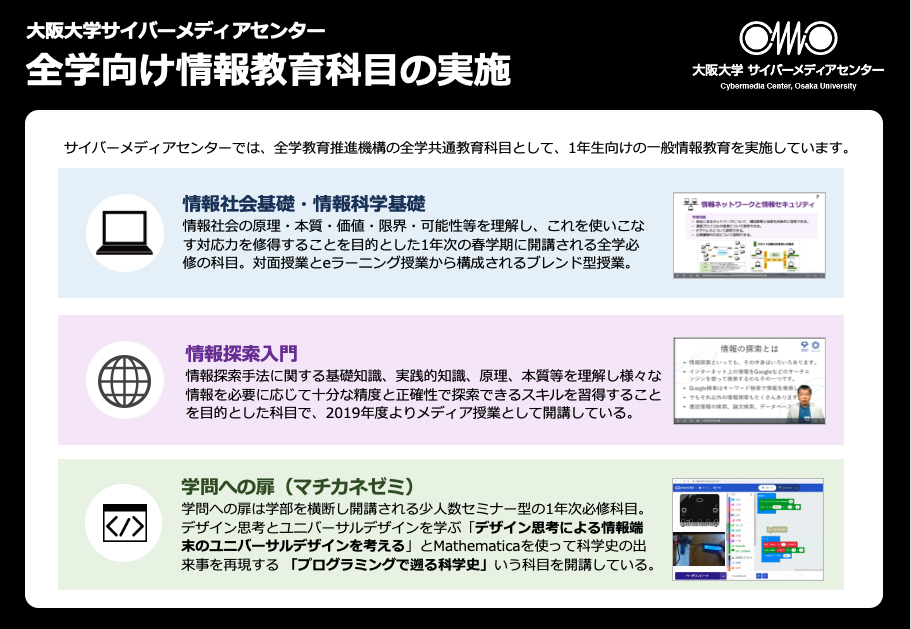 情報メディア教育研究部門紹介